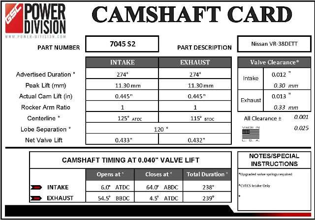 GSC Billet S2 camshaft set for Nissan VR38DETT GT-R